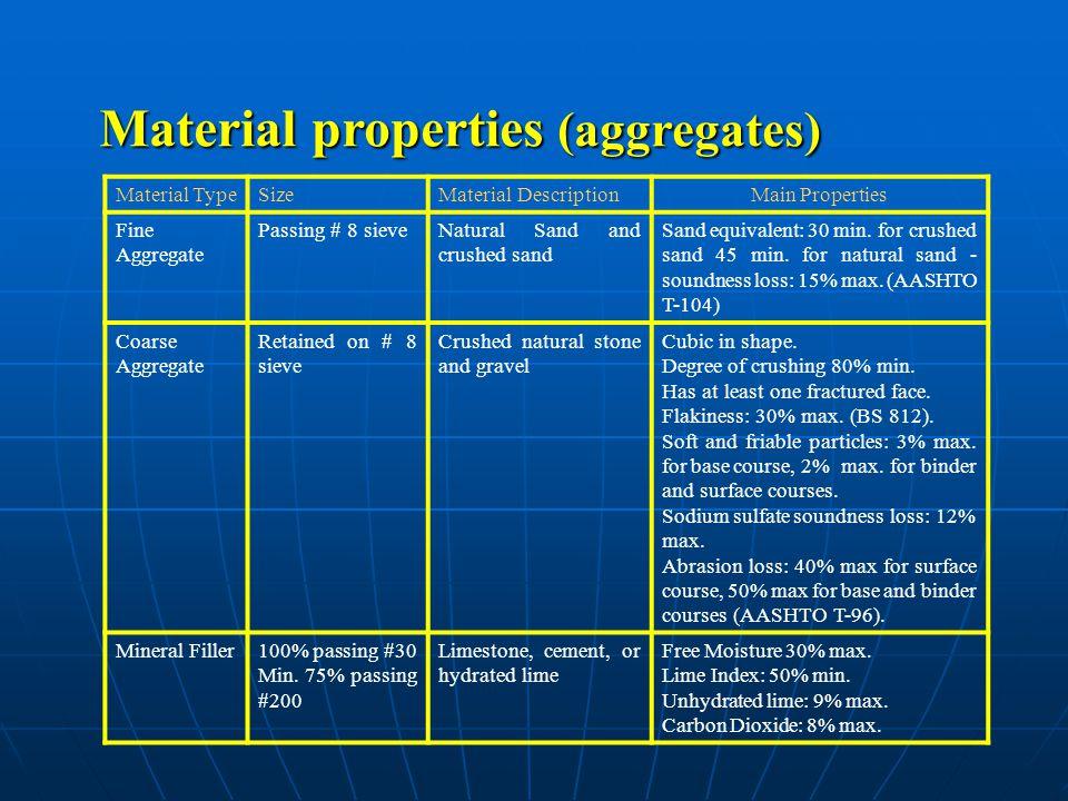 Material properties (aggregates)