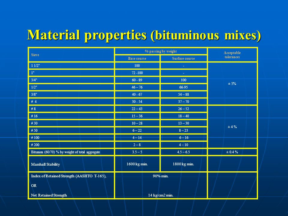 Material properties (bituminous mixes)