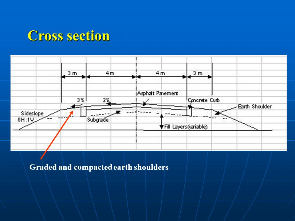 Cross section Graded and compacted earth shoulders