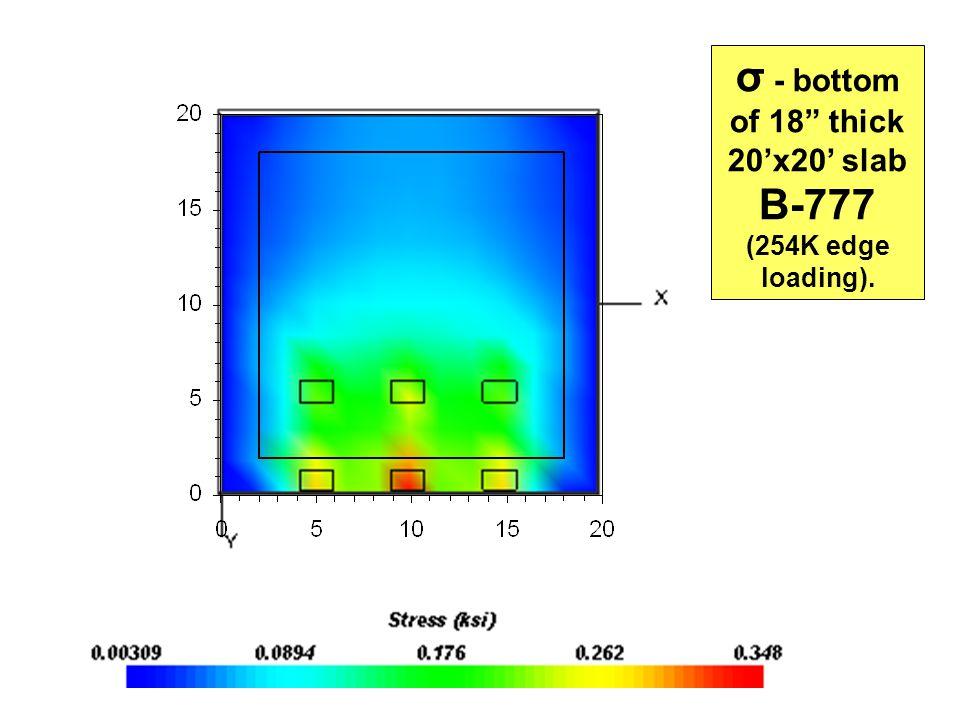 σ - bottom of 18 thick 20'x20' slab B-777 (254K edge loading).
