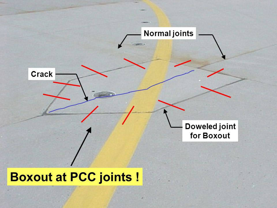 Normal joints Crack Doweled joint for Boxout Boxout at PCC joints !