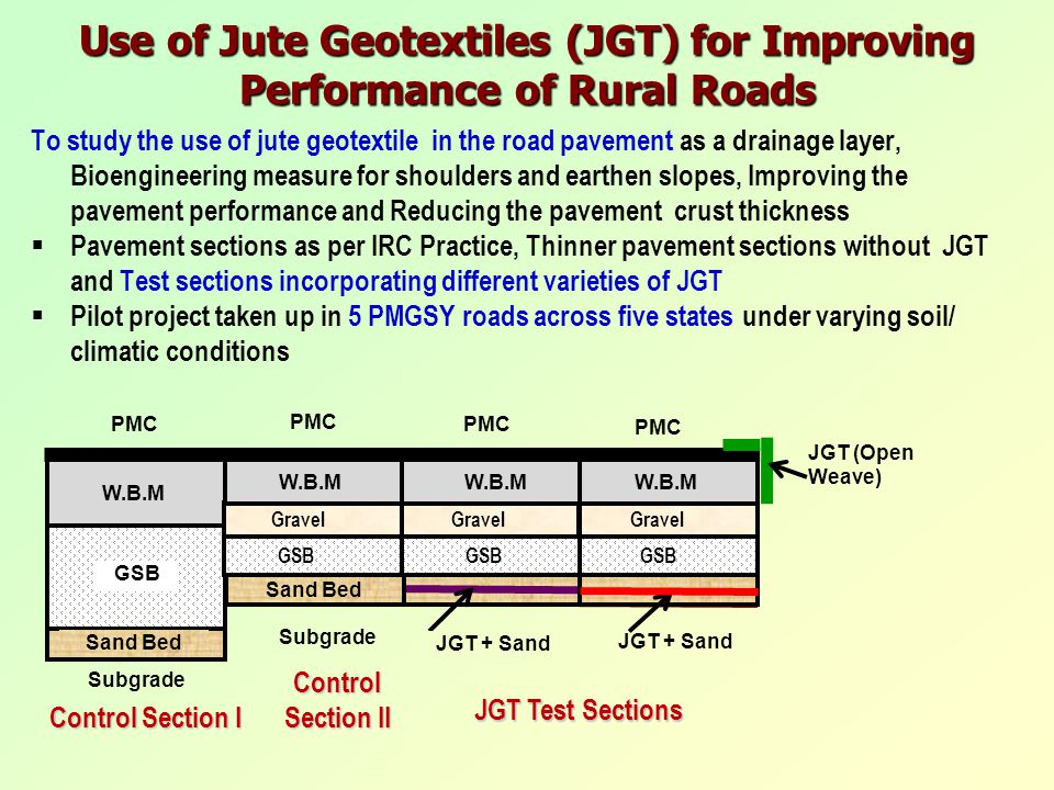 Use of Jute Geotextiles (JGT) for Improving Performance of Rural Roads