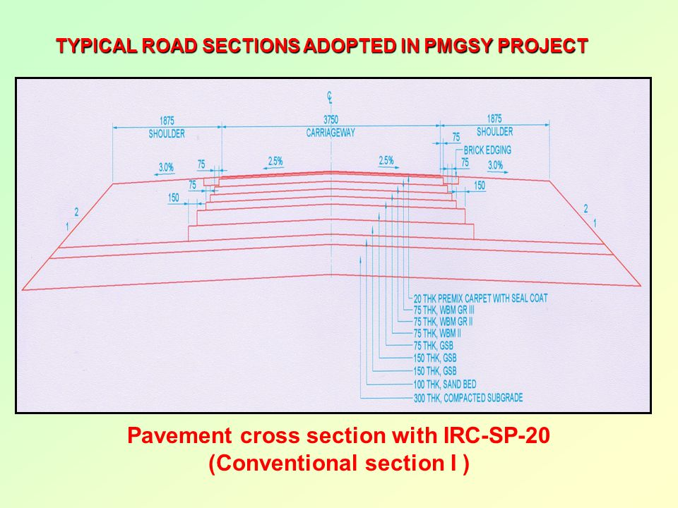 Pavement cross section with IRC-SP-20 (Conventional section I )