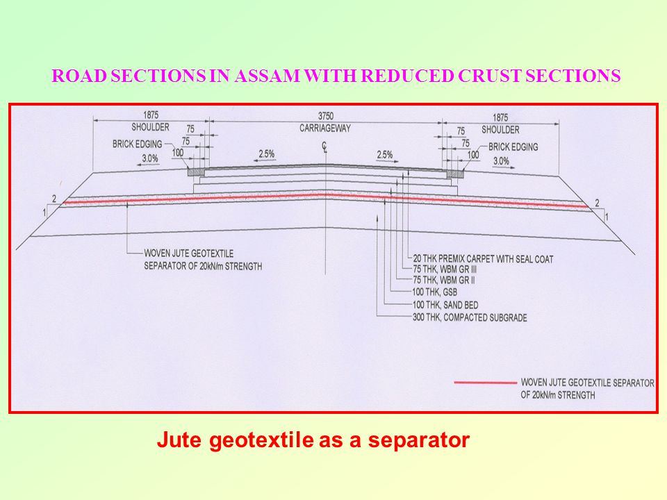 ROAD SECTIONS IN ASSAM WITH REDUCED CRUST SECTIONS