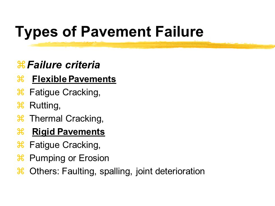 Types of Pavement Failure