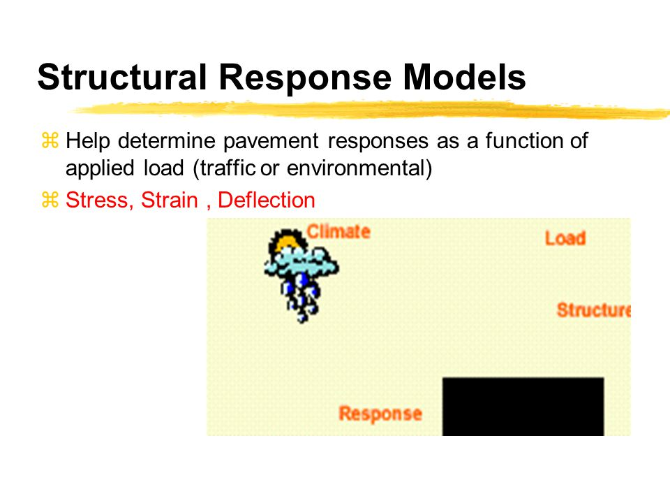 Structural Response Models