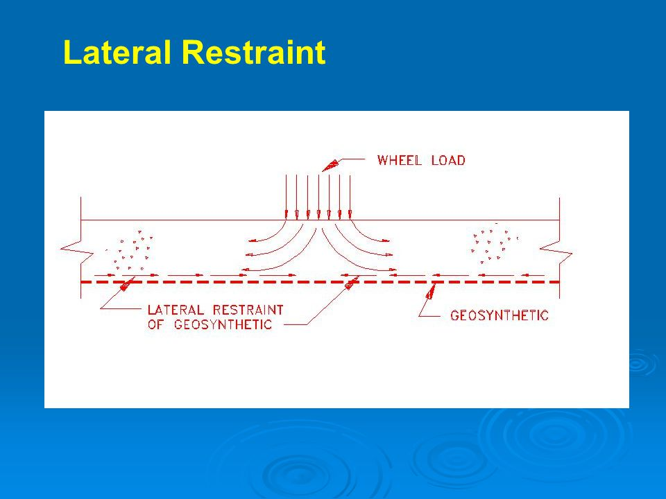 Lateral Restraint