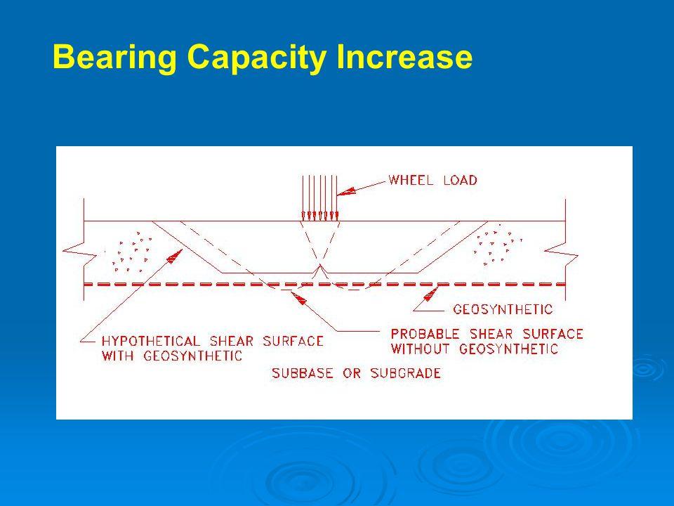 Bearing Capacity Increase