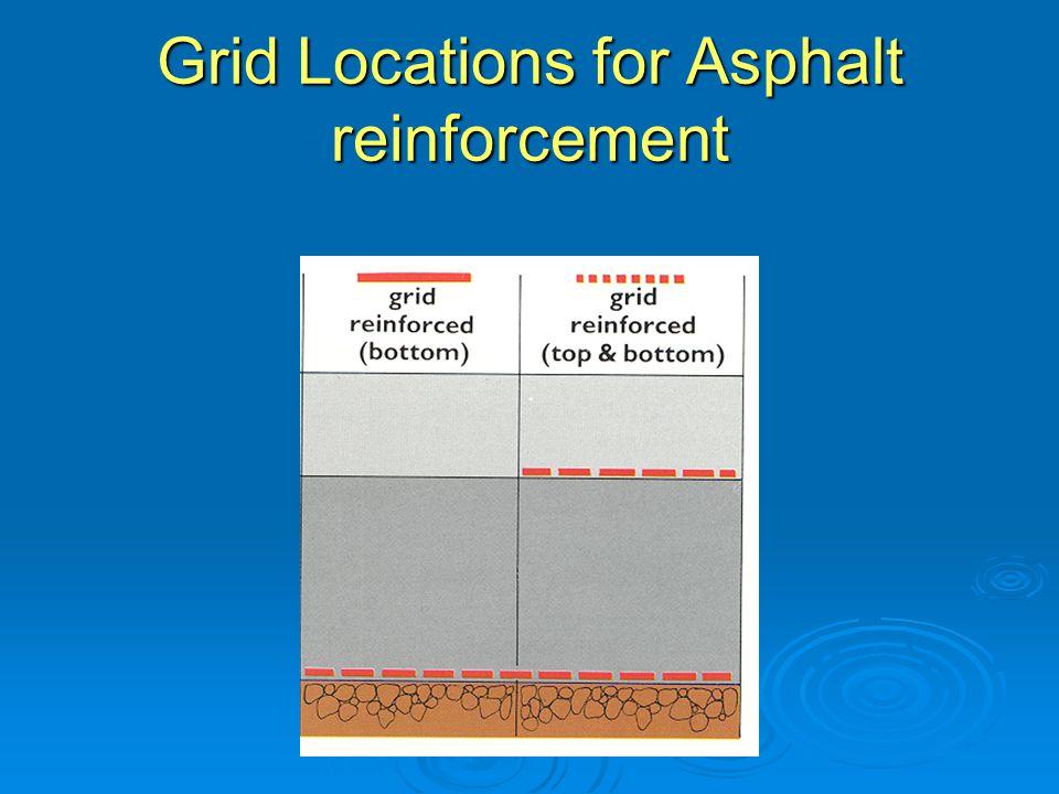 Grid Locations for Asphalt reinforcement