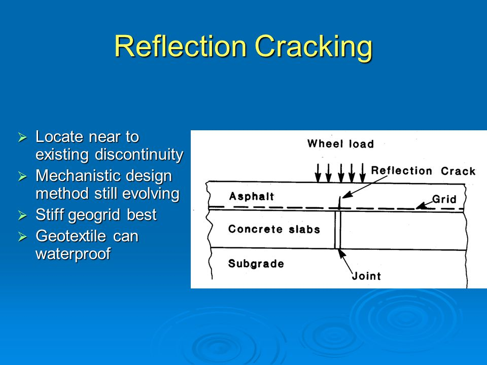 Reflection Cracking Locate near to existing discontinuity