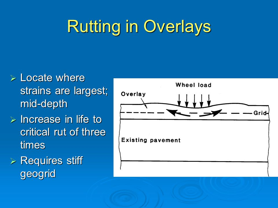 Rutting in Overlays Locate where strains are largest; mid-depth