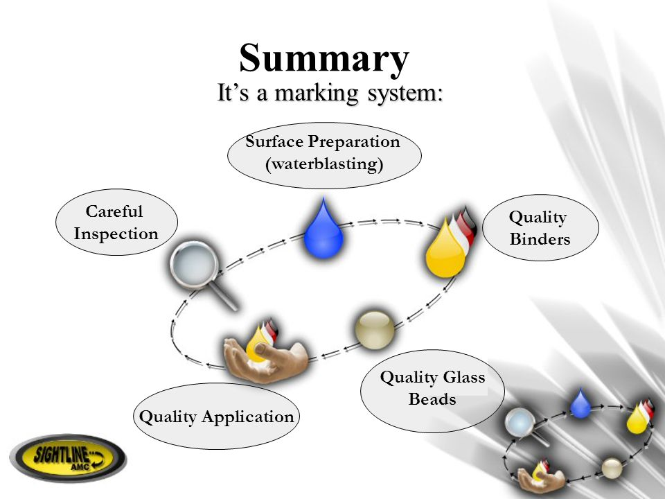 Summary It's a marking system: Surface Preparation (waterblasting)