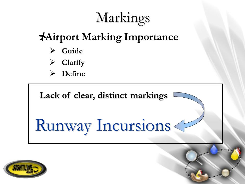 Runway Incursions Markings Airport Marking Importance
