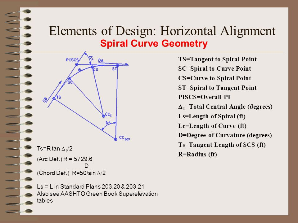 3 Elements Of Design : Section elements of design horizontal alignment and