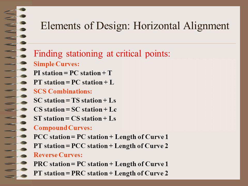 Elements of Design: Horizontal Alignment