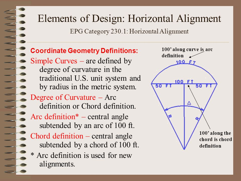 Section elements of design horizontal alignment and