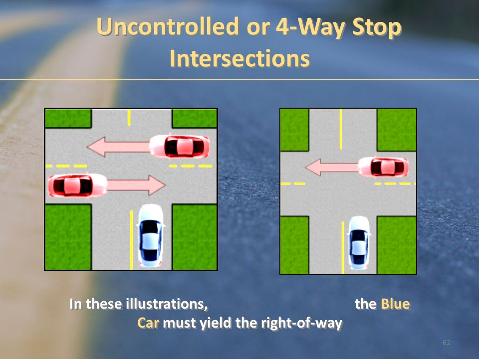 Uncontrolled or 4-Way Stop Intersections