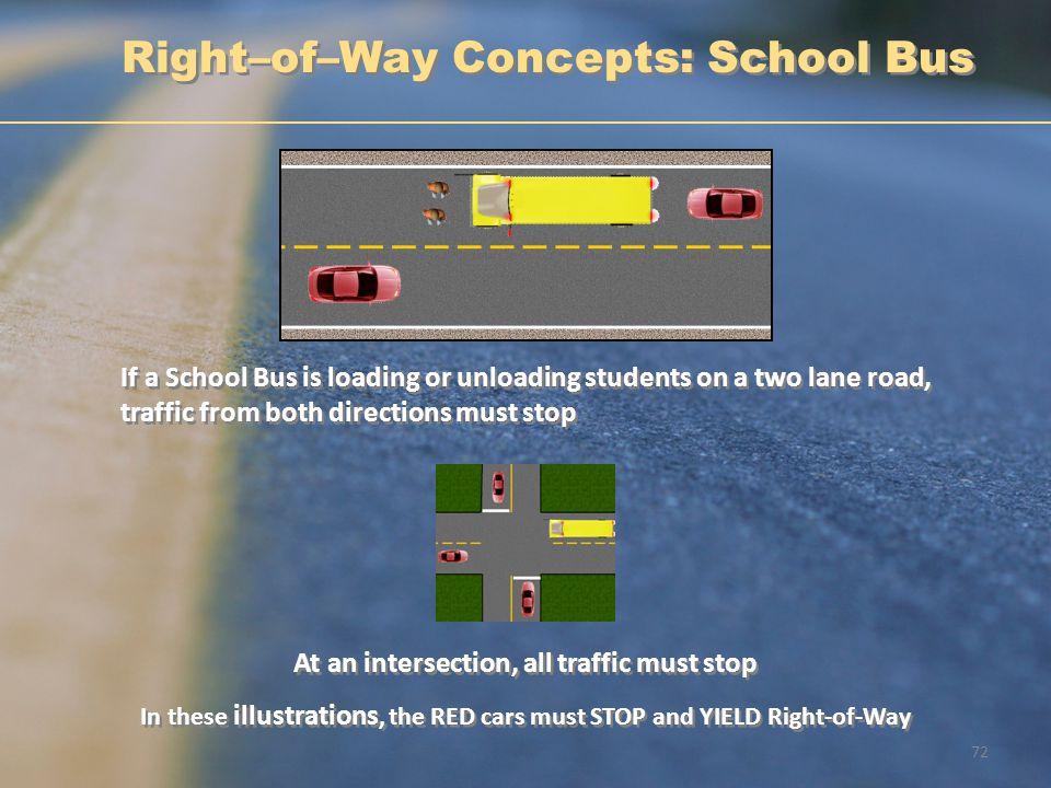 Right–of–Way Concepts: School Bus