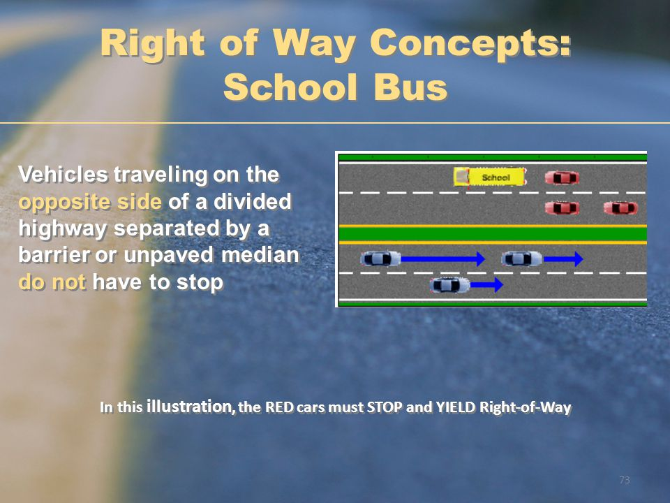 Right of Way Concepts: School Bus