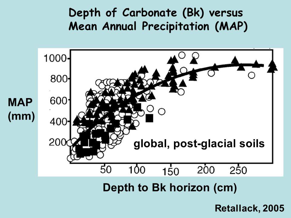Depth of Carbonate (Bk) versus Mean Annual Precipitation (MAP)