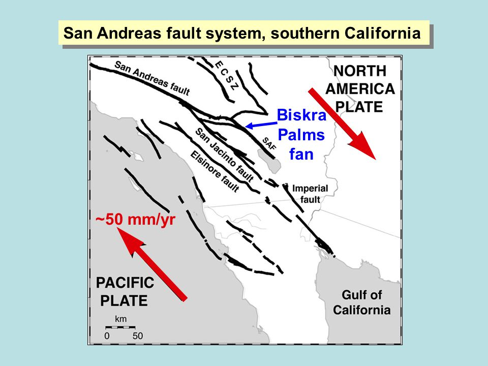 San Andreas fault system, southern California