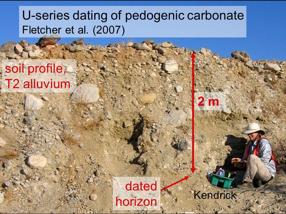 U-series dating of pedogenic carbonate