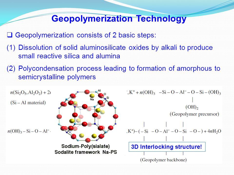 Geopolymerization Technology