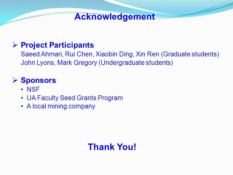 Acknowledgement Thank You! Project Participants Sponsors