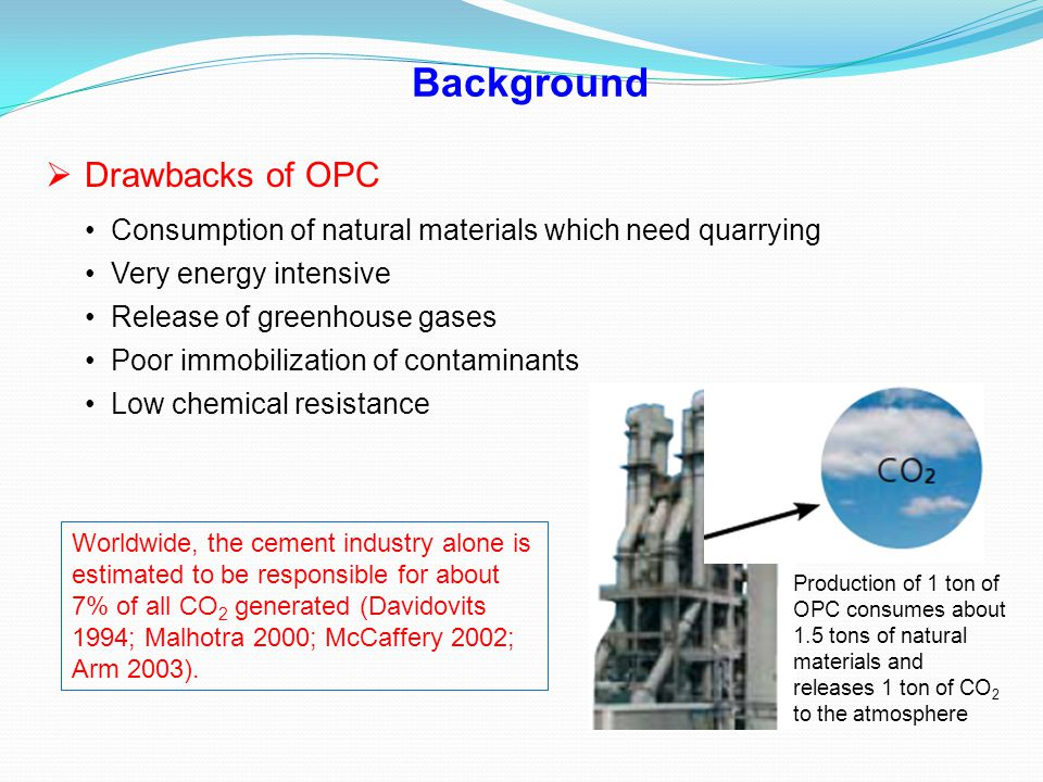 Background Drawbacks of OPC