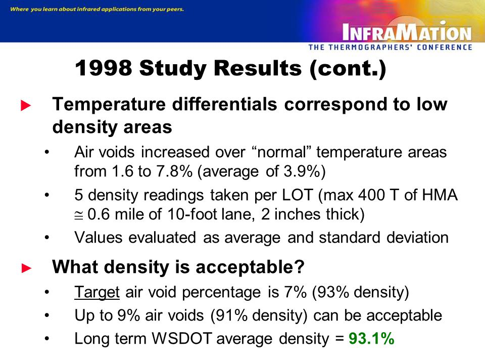 1998 Study Results (cont.) Temperature differentials correspond to low density areas.