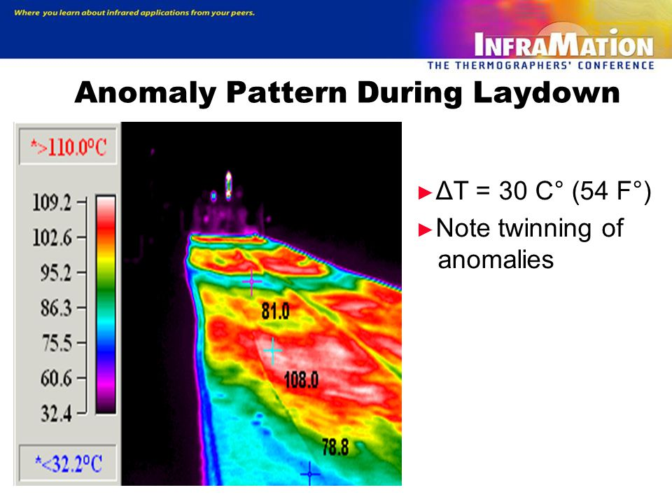 Anomaly Pattern During Laydown