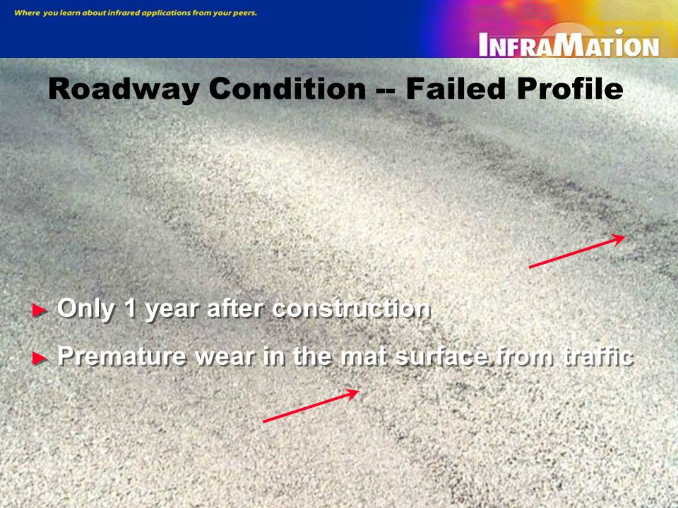 Roadway Condition -- Failed Profile