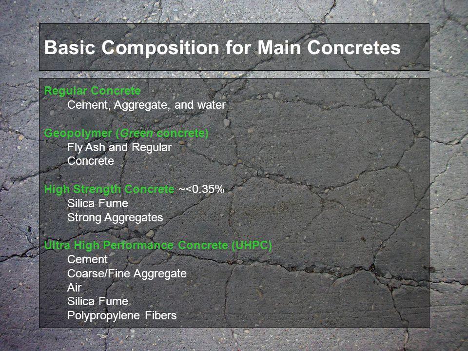Basic Composition for Main Concretes