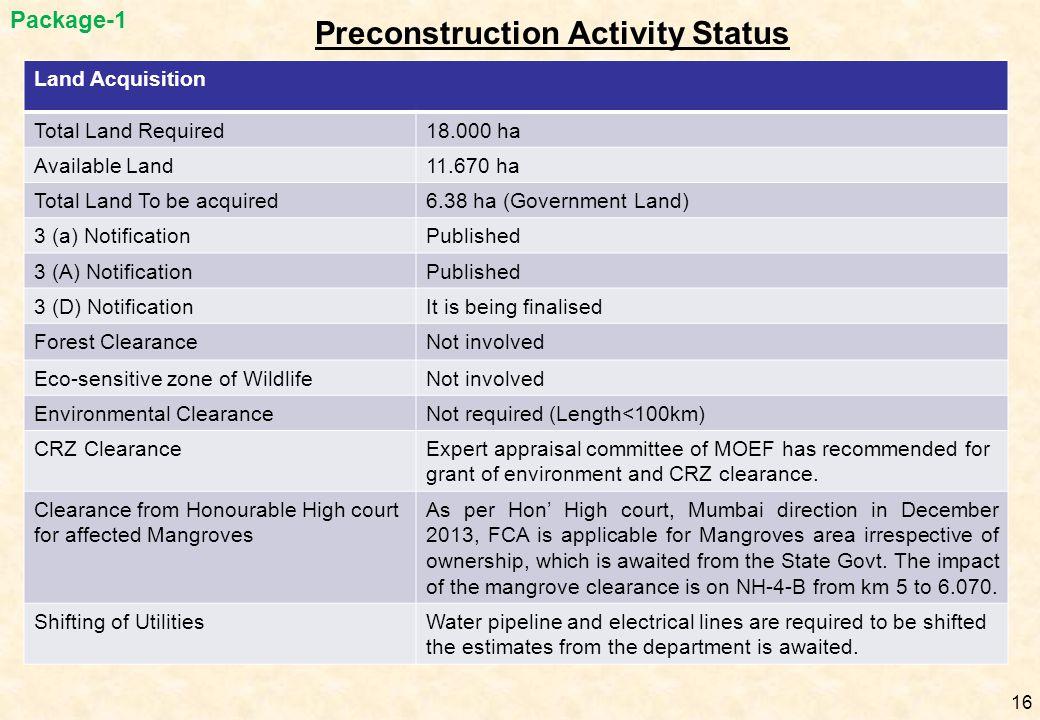 Preconstruction Activity Status
