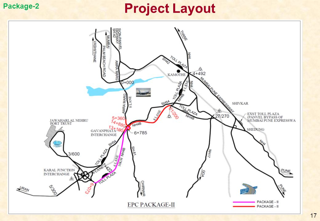 Package-2 Project Layout