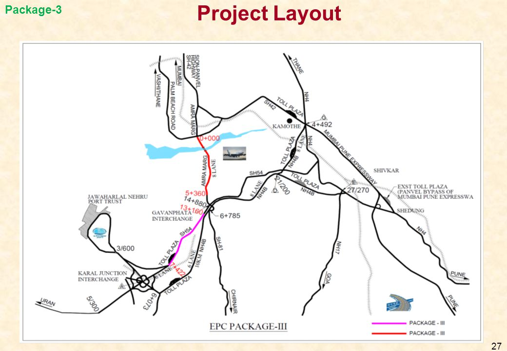 Package-3 Project Layout