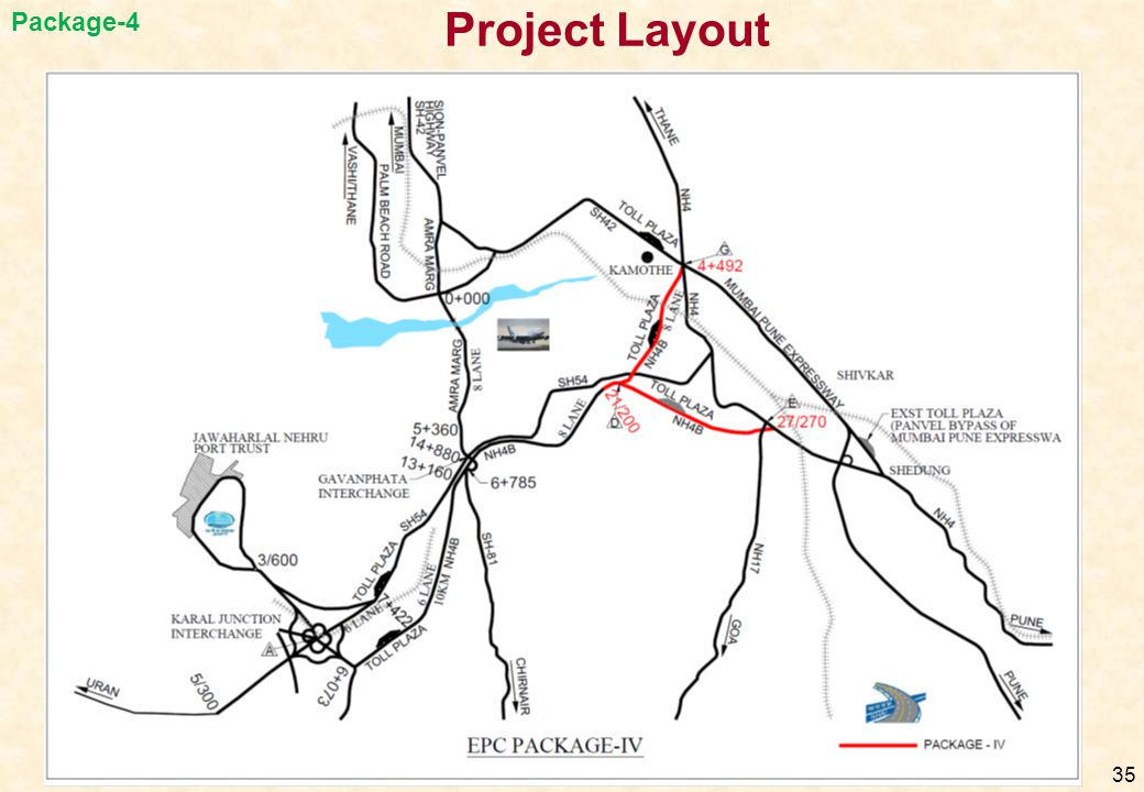 Package-4 Project Layout
