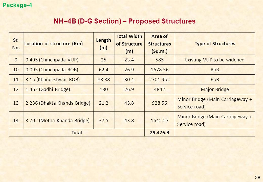 NH–4B (D-G Section) – Proposed Structures