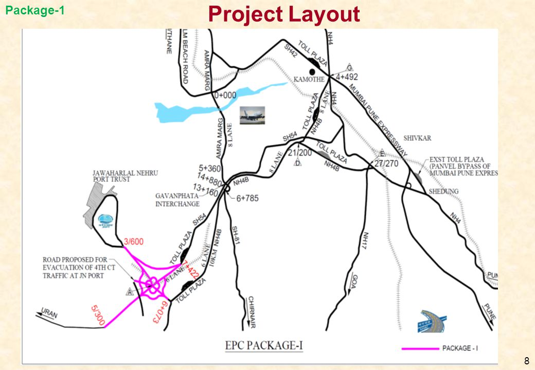 Package-1 Project Layout