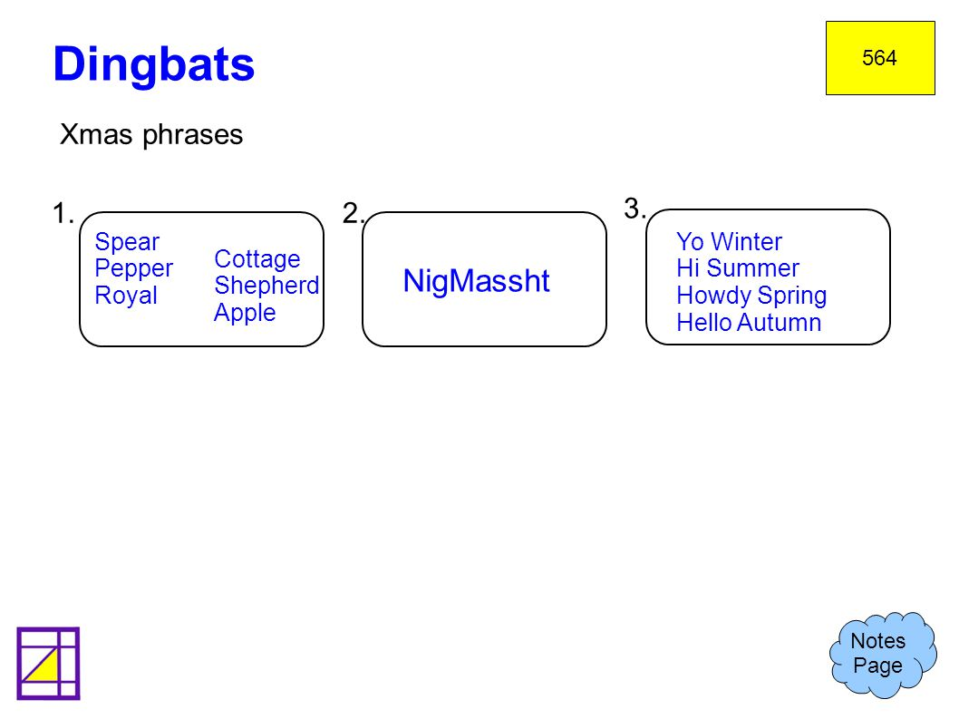 Dingbats NigMassht Xmas phrases 1. 2. 3. 1. Mince Pies (Mints Pies)