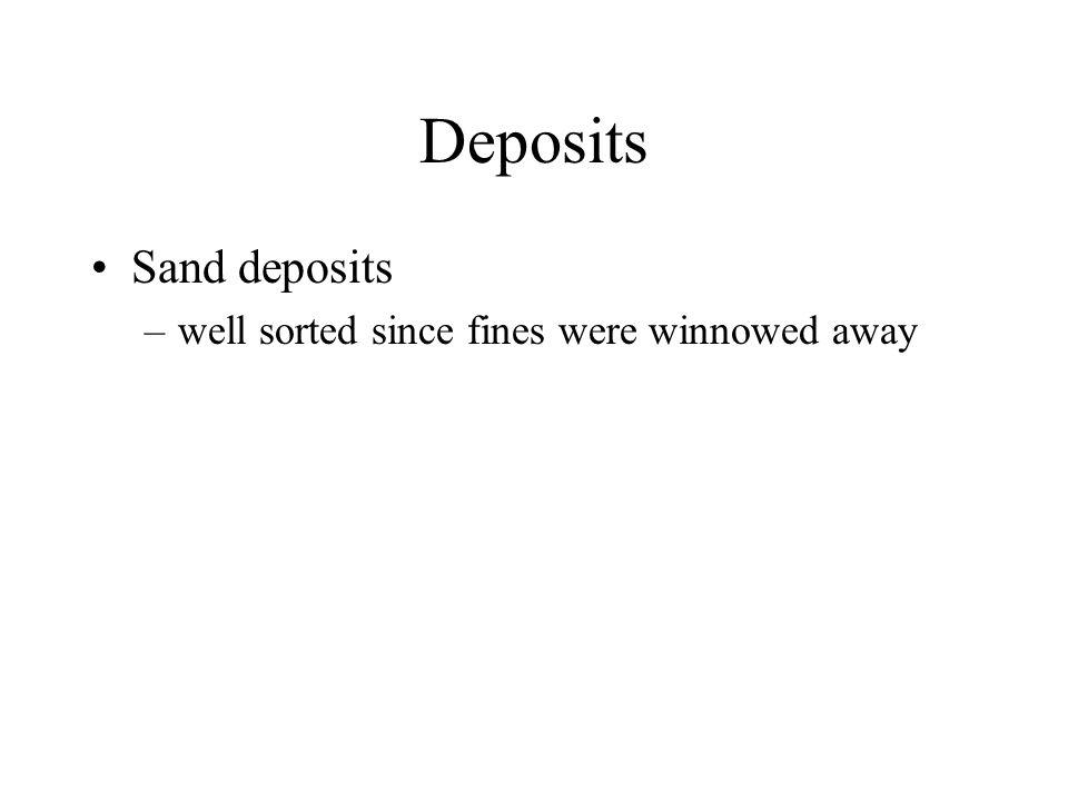 Deposits Sand deposits well sorted since fines were winnowed away