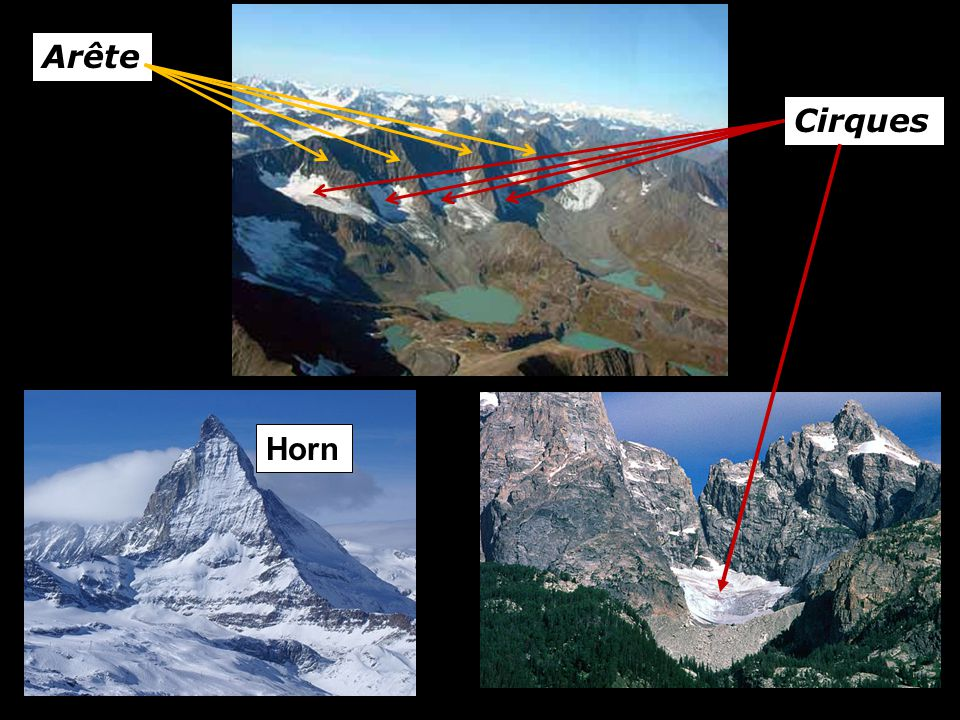 Arête Cirques Horn