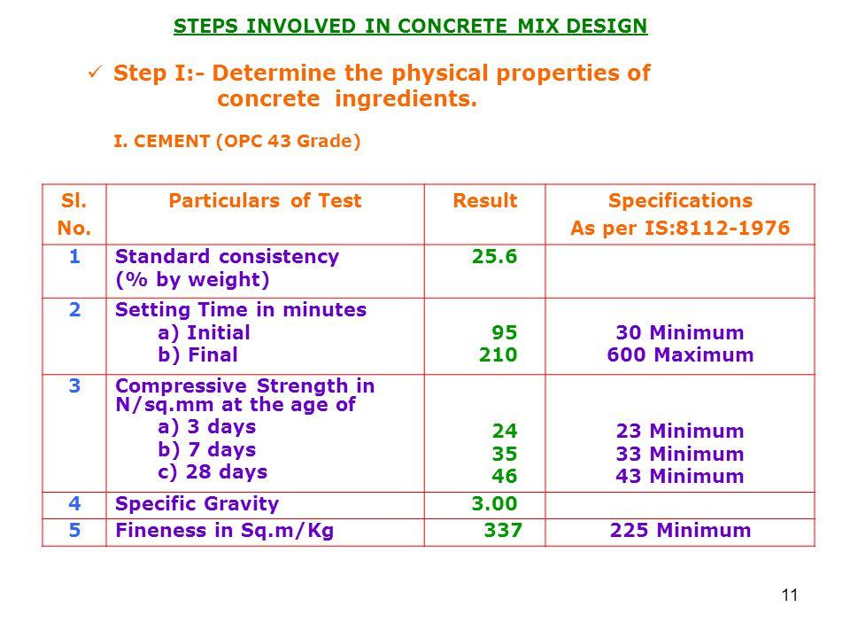 STEPS INVOLVED IN CONCRETE MIX DESIGN
