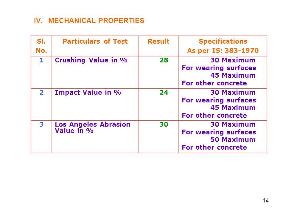 IV. MECHANICAL PROPERTIES