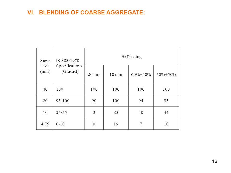 VI. BLENDING OF COARSE AGGREGATE: