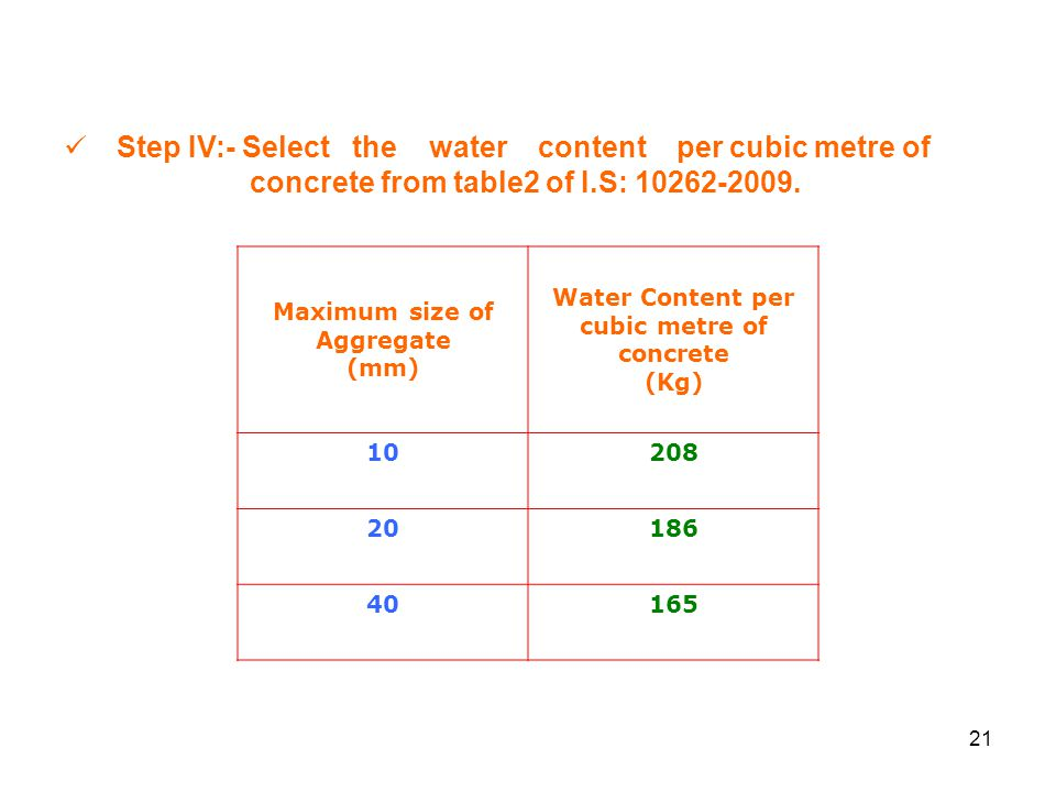Maximum size of Aggregate Water Content per cubic metre of concrete
