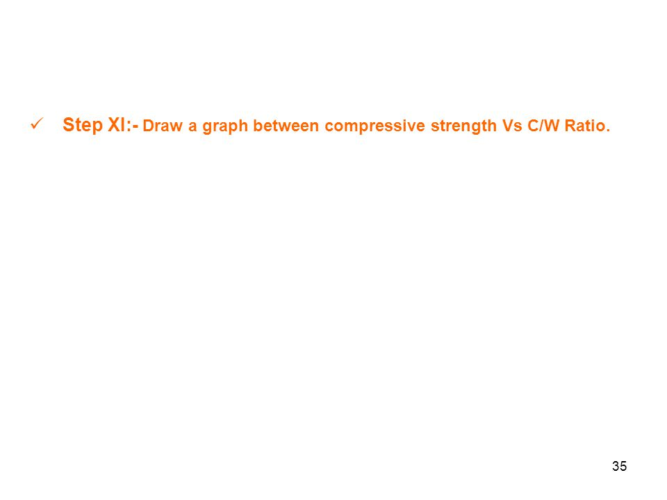 Step XI:- Draw a graph between compressive strength Vs C/W Ratio.