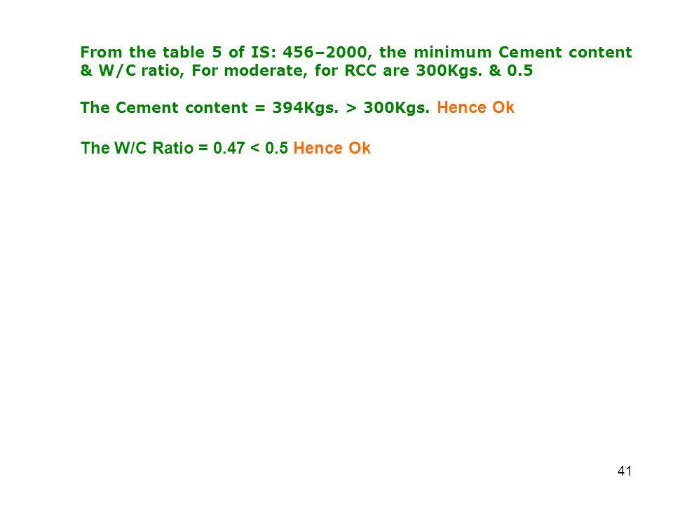 The W/C Ratio = 0.47 < 0.5 Hence Ok