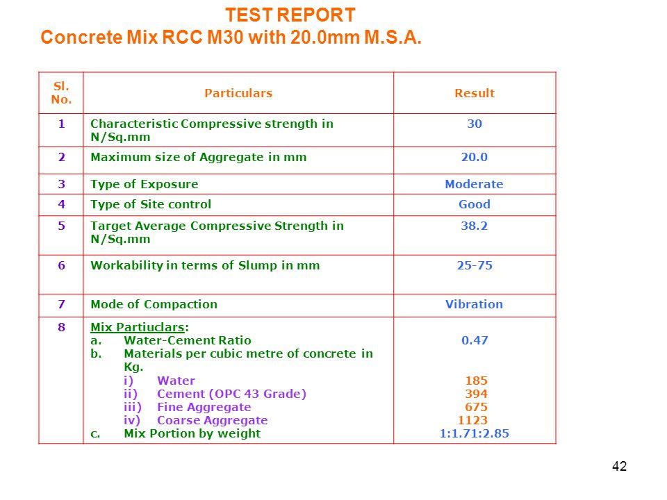 Concrete Mix RCC M30 with 20.0mm M.S.A.