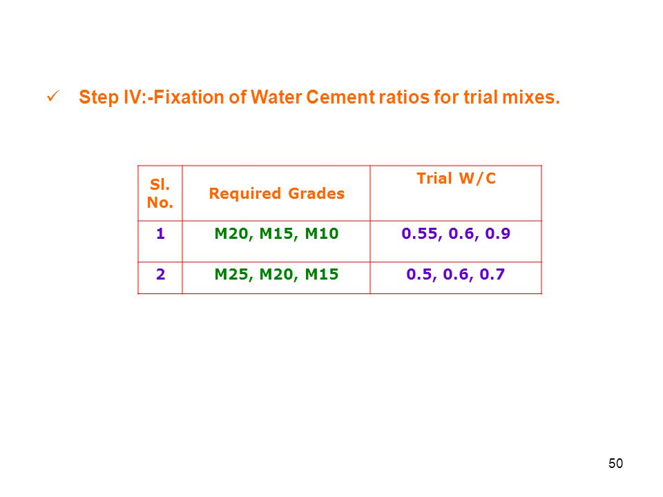 Step IV:-Fixation of Water Cement ratios for trial mixes.